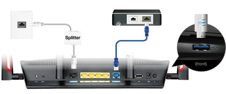 the advantages of xdsl in producing faster internet connections